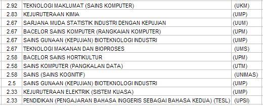 Kursus Kursus IPTA Calon STPM Aliran Sains Kelas Biologi Tahun 2010